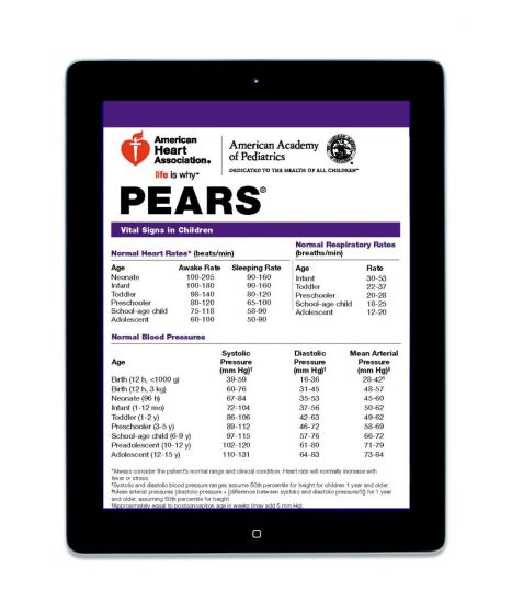 PEARS Digital Reference Card