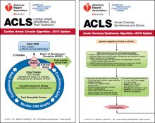 ACLS Digital Reference Card Set