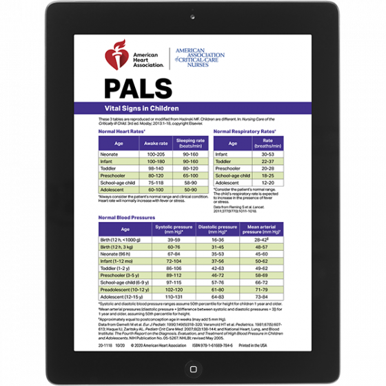 PALS Digital Reference Cards